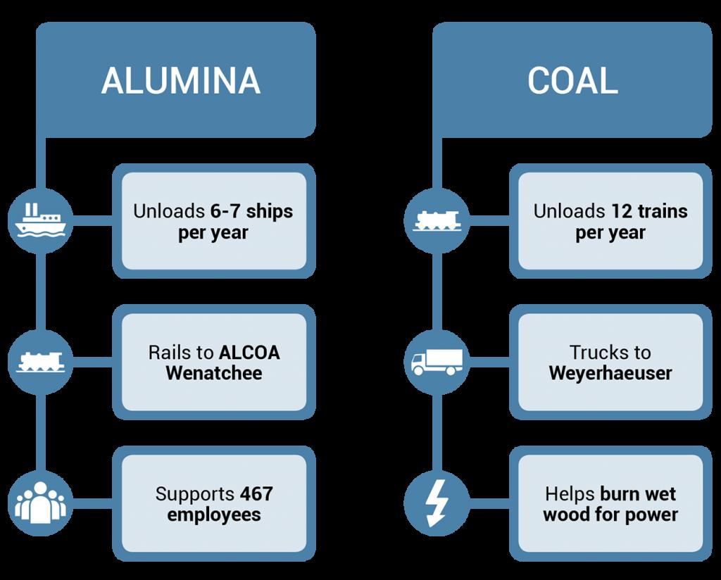 Alumina_Coal_Infographic_Final (1)